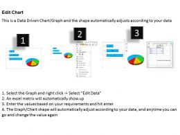 0414 Performance And Composition Bar Pie Chart Powerpoint Graph