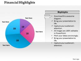 0414 Pie Chart For Financial Result