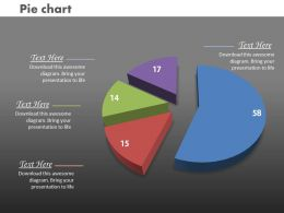 0414 Pie Chart With Data Division Powerpoint Graph