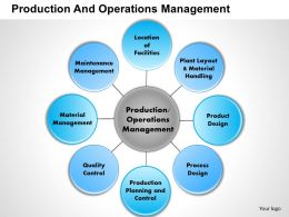 0414 Production And Operations Management Powerpoint Presentation