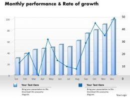 0414 Rate Of Growth Column Line Chart Powerpoint Graph