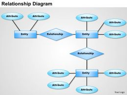 0414 Relationship Diagram Powerpoint Presentation
