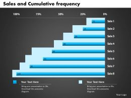 0414 Sales and Cumulative frequency bar chart Powerpoint Graph