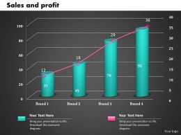 0414 Sales And Profit Column Line Chart Powerpoint Graph