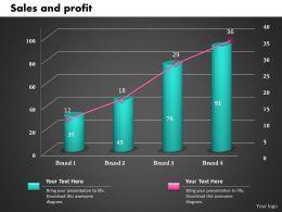0414 Sales And Profit Column Line Chart Powerpoint Graph