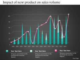 0414_sales_volume_column_and_line_chart_powerpoint_graph_Slide01
