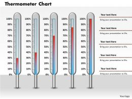 0414 Thermometer Column Chart Design Powerpoint Graph