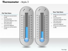 0414 Thermometer Column Chart Layout Powerpoint Graph