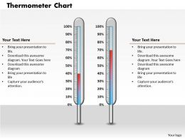 0414 Thermometer Column Chart To Compare Data Powerpoint Graph