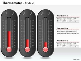 0414 Thermometer Designed Column Chart Powerpoint Graph