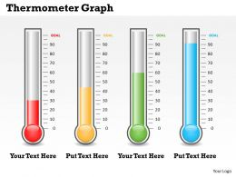 0414 Thermometer Powerpoint Presentation