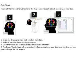 0414 Thinking Man Gear Pie Chart Powerpoint Graph