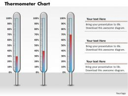 0414 Three Thermometers Column Chart Powerpoint Graph