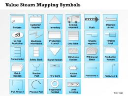 0414 Value Stream Mapping Symbols Powerpoint