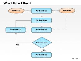 0414 Workflow Chart Powerpoint