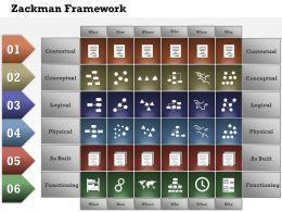0414 Zackman Framework PowerPoint Presentation