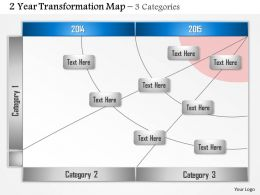 0514_3_category_2_year_transformation_map_Slide01