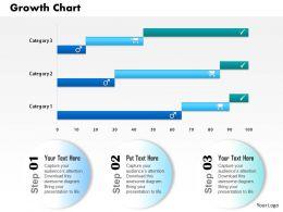 0514 3d Financial Growth Updation Chart Powerpoint Slides