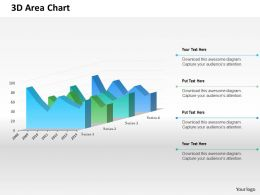0514 3d Unique Area Data Driven Chart Powerpoint Slides