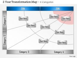 0514_4_category_2_year_transformation_map_Slide01