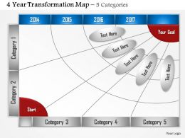 0514_5_category_4_year_transformation_map_Slide01