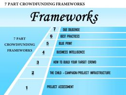 0514 7 Part Crowd funding Frameworks Powerpoint Presentation
