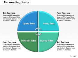 0514 Accounting Ratios Powerpoint Presentation