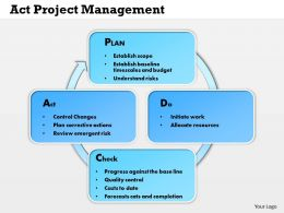 0514 Act Project Management Powerpoint Presentation