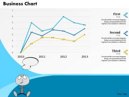 0514 Annual Business Data Driven Chart Powerpoint Slides