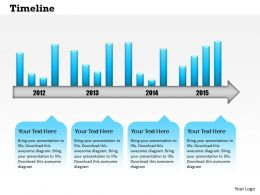 0514 Annual Data Driven Time Line Diagram Powerpoint Slides