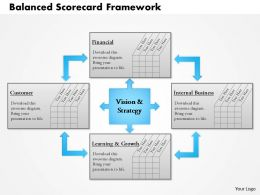 0514 Balanced Scorecard Framework Powerpoint Presentation