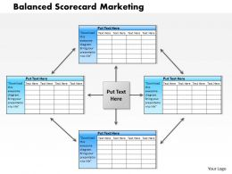 0514 Balanced Scorecard Marketing Powerpoint Presentation