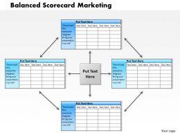 0514_balanced_scorecard_marketing_powerpoint_presentation_Slide01