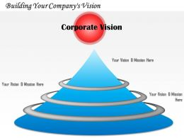 0514 Building Your Company Vision