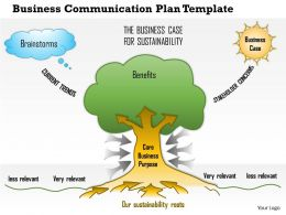 0514 Business Communication Plan Template Powerpoint Presentation