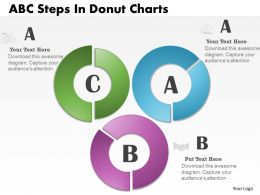 0514 Business Consulting Diagram ABC Steps In Donut Charts Powerpoint Slide Template