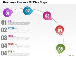 0514 Business Consulting Diagram Business Process Of Five Steps PowerPoint Slide Template