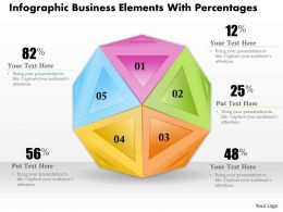 0514 Business Consulting Diagram Infographic Business Elements With Percentages PowerPoint Slide Template