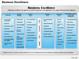 0514 Business Excellence Powerpoint Presentation