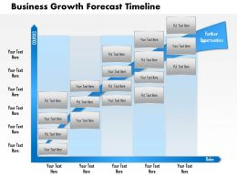0514 Business Growth Forecast Timeline Powerpoint Presentation
