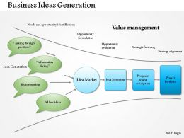 0514 Business Ideas Generation Powerpoint Presentation