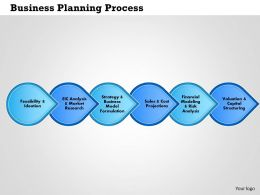 0514 Business Planning Process Powerpoint Presentation
