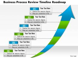 0514 Business Process Review Timeline Roadmap 6 Stage Powerpoint Slide Template