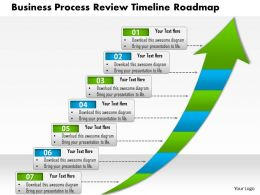 0514 Business Process Review Timeline Roadmap 7 Stage Powerpoint Slide Template