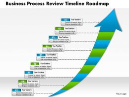 0514 Business Process Review Timeline Roadmap 9 Stage Powerpoint Slide Template