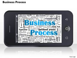 0514 Business Process Word Cloud Powerpoint Slide Template