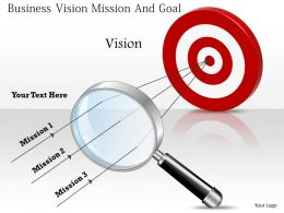 0514 Business Vision Mission And Goal
