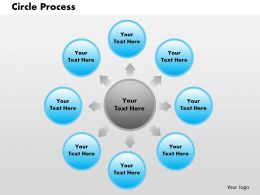 0514 Circle Process Powerpoint Presentation