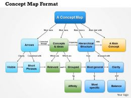 0514 Concept Map Format Powerpoint Presentation