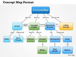 0514_concept_map_format_powerpoint_presentation_Slide01